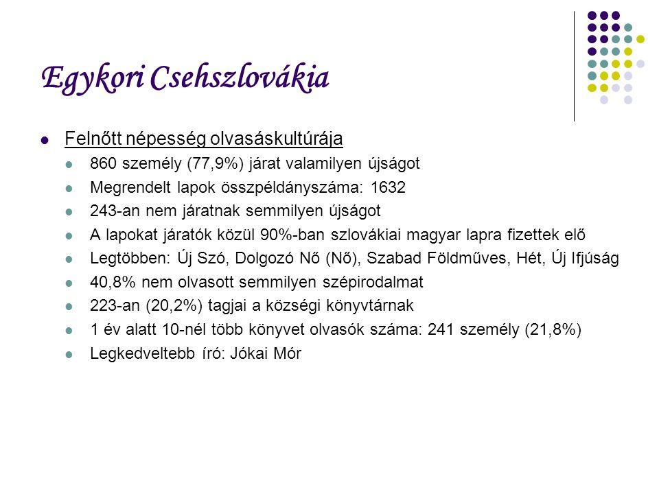 Egykori Csehszlovákia Felnőtt népesség olvasáskultúrája 860 személy (77,9%) járat valamilyen újságot Megrendelt lapok összpéldányszáma: 1632 243-an nem járatnak semmilyen újságot A lapokat járatók közül 90%-ban szlovákiai magyar lapra fizettek elő Legtöbben: Új Szó, Dolgozó Nő (Nő), Szabad Földműves, Hét, Új Ifjúság 40,8% nem olvasott semmilyen szépirodalmat 223-an (20,2%) tagjai a községi könyvtárnak 1 év alatt 10-nél több könyvet olvasók száma: 241 személy (21,8%) Legkedveltebb író: Jókai Mór