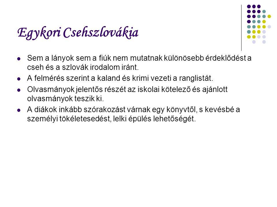 Egykori Csehszlovákia Sem a lányok sem a fiúk nem mutatnak különösebb érdeklődést a cseh és a szlovák irodalom iránt. A felmérés szerint a kaland és k