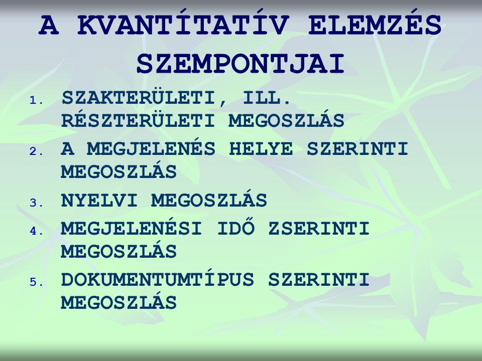 A KVANTÍTATÍV ELEMZÉS SZEMPONTJAI 1. 1. SZAKTERÜLETI, ILL.