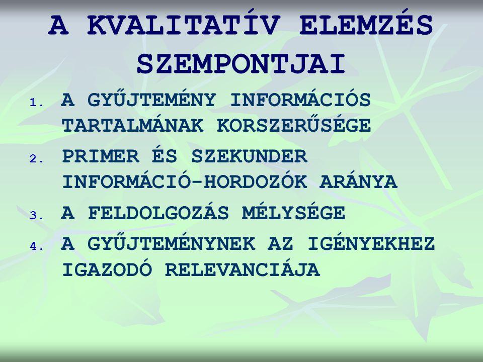 A KVALITATÍV ELEMZÉS SZEMPONTJAI 1. 1. A GYŰJTEMÉNY INFORMÁCIÓS TARTALMÁNAK KORSZERŰSÉGE 2.