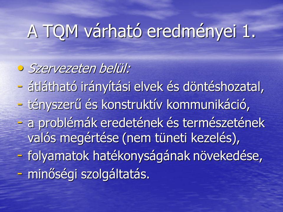 A TQM várható eredményei 1. Szervezeten belül: Szervezeten belül: - átlátható irányítási elvek és döntéshozatal, - tényszerű és konstruktív kommunikác