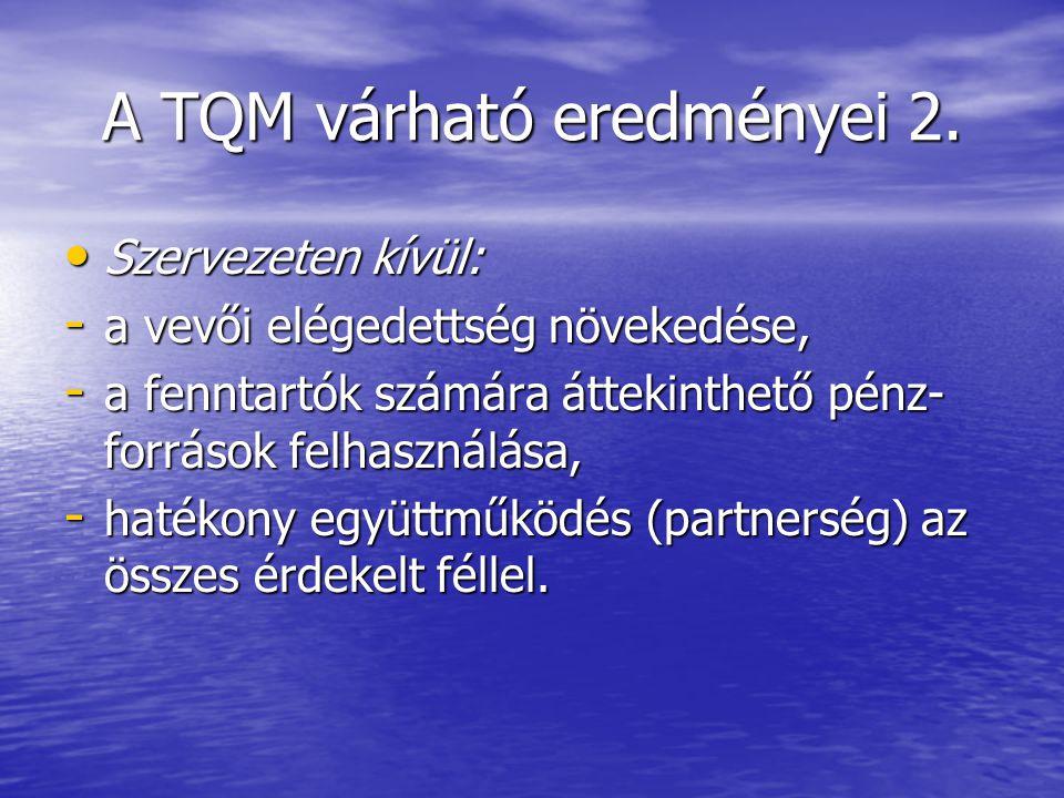 A TQM várható eredményei 2. Szervezeten kívül: Szervezeten kívül: - a vevői elégedettség növekedése, - a fenntartók számára áttekinthető pénz- forráso