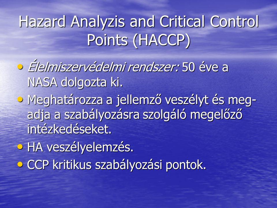 Hazard Analyzis and Critical Control Points (HACCP) Élelmiszervédelmi rendszer: 50 éve a NASA dolgozta ki. Élelmiszervédelmi rendszer: 50 éve a NASA d