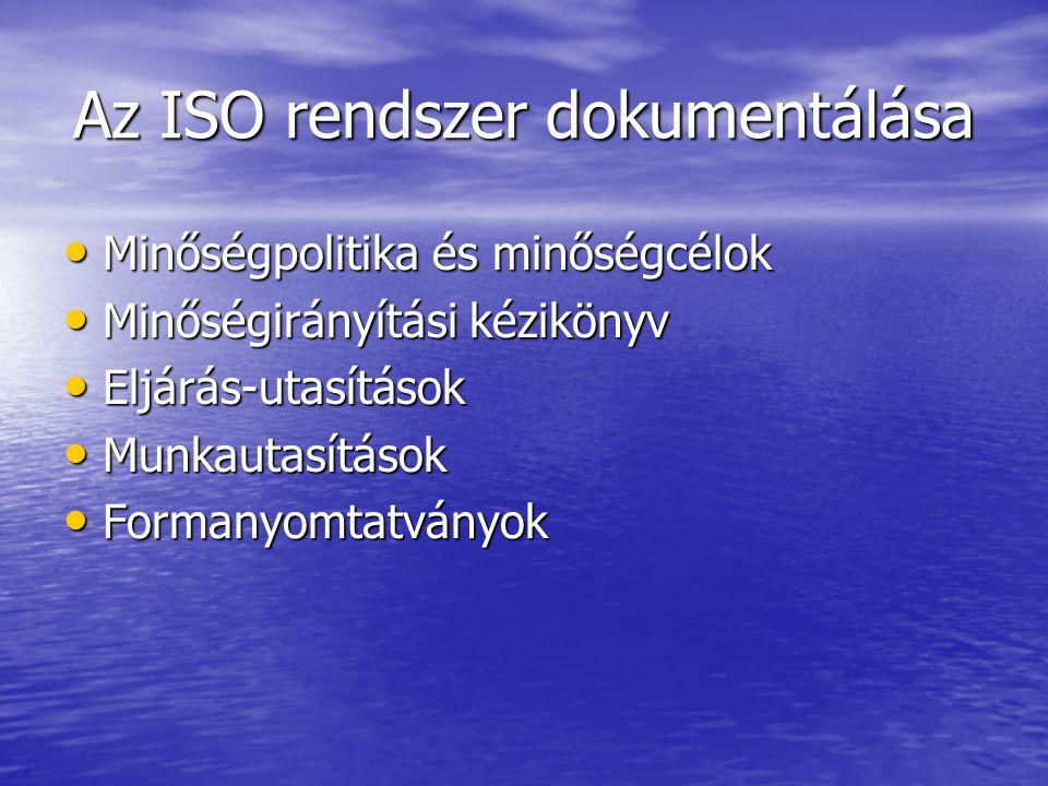 Az ISO rendszer dokumentálása Minőségpolitika és minőségcélok Minőségpolitika és minőségcélok Minőségirányítási kézikönyv Minőségirányítási kézikönyv