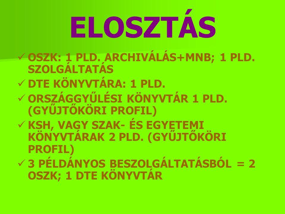 ELOSZTÁS OSZK: 1 PLD. ARCHIVÁLÁS+MNB; 1 PLD. SZOLGÁLTATÁS DTE KÖNYVTÁRA: 1 PLD.