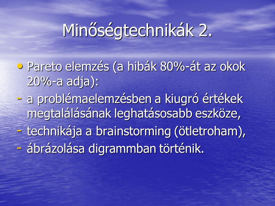 Minőségtechnikák 2.