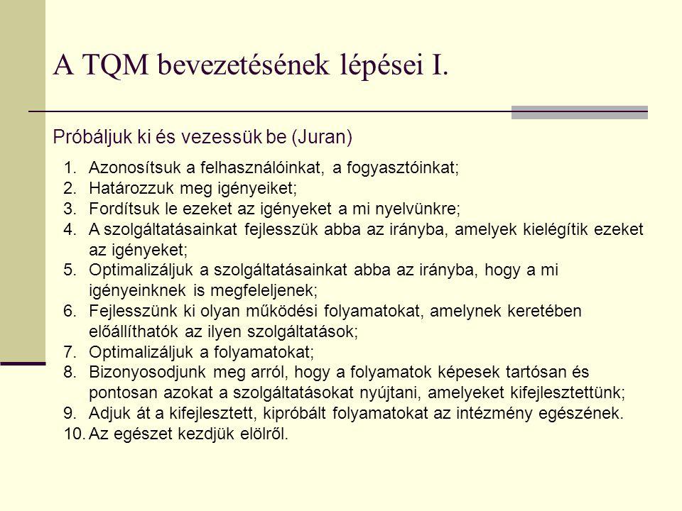 A TQM bevezetésének lépései I. Próbáljuk ki és vezessük be (Juran) 1.Azonosítsuk a felhasználóinkat, a fogyasztóinkat; 2.Határozzuk meg igényeiket; 3.