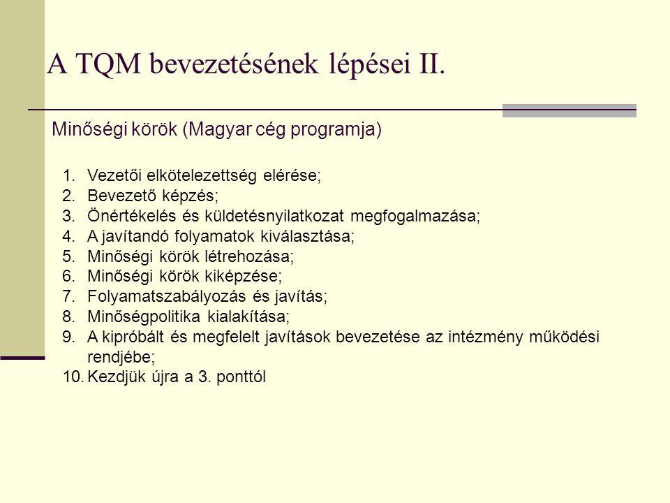 A TQM bevezetésének lépései II. Minőségi körök (Magyar cég programja) 1.Vezetői elkötelezettség elérése; 2.Bevezető képzés; 3.Önértékelés és küldetésn