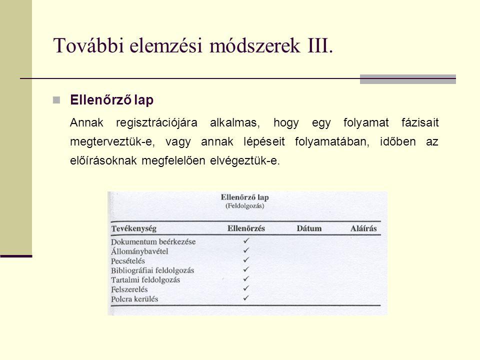 További elemzési módszerek III. Ellenőrző lap Annak regisztrációjára alkalmas, hogy egy folyamat fázisait megterveztük-e, vagy annak lépéseit folyamat
