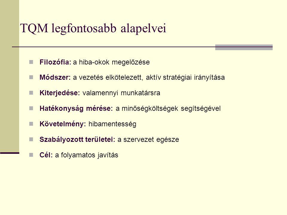 A problémamegoldás 7 lépése I.1.A probléma meghatározása 2.