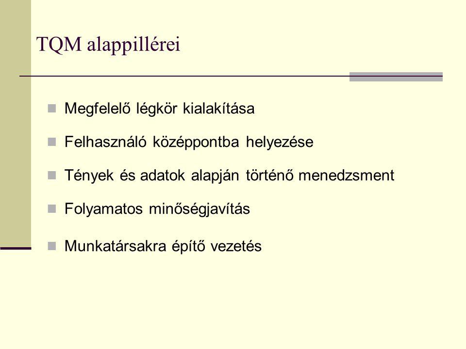 A problémamegoldás 7 lépése II.5. Tervezés és megoldás bevezetése 6.