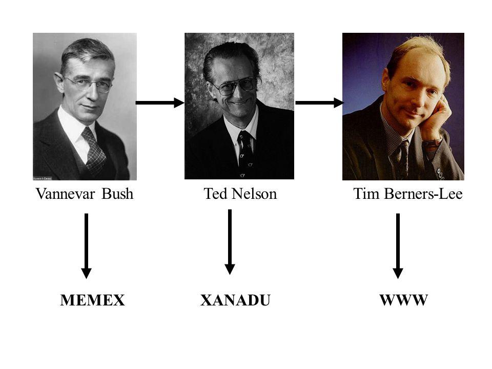 Vannevar BushTed NelsonTim Berners-Lee MEMEXXANADUWWW