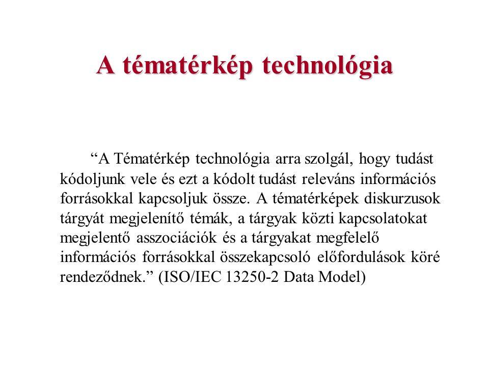 A tématérkép technológia A Tématérkép technológia arra szolgál, hogy tudást kódoljunk vele és ezt a kódolt tudást releváns információs forrásokkal kapcsoljuk össze.