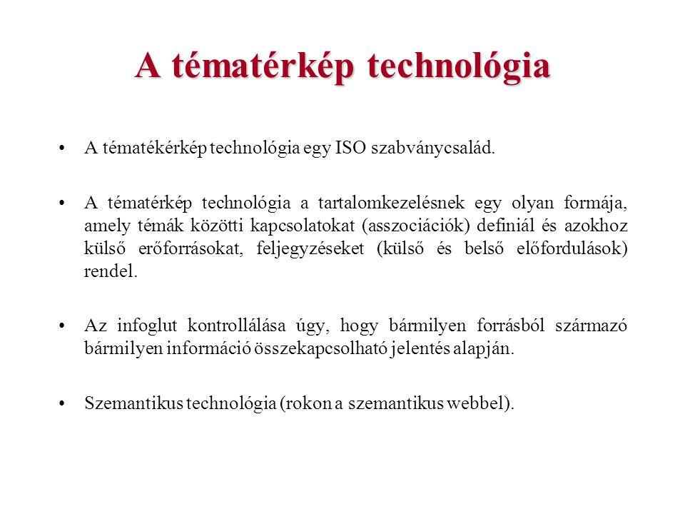 A tématérkép technológia A tématékérkép technológia egy ISO szabványcsalád.