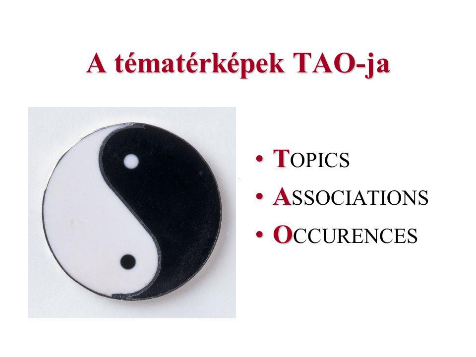 A tématérképek TAO-ja TT OPICS AA SSOCIATIONS OO CCURENCES