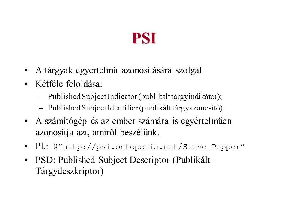PSI A tárgyak egyértelmű azonosítására szolgál Kétféle feloldása: –Published Subject Indicator (publikált tárgyindikátor); –Published Subject Identifier (publikált tárgyazonosító).