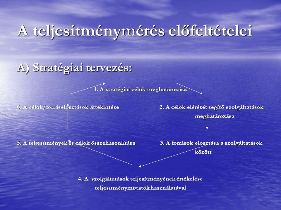 A teljesítménymérés előfeltételei A) Stratégiai tervezés: 1. A stratégiai célok meghatározása 6. A célok/forráselosztások áttekintése 2. A célok eléré