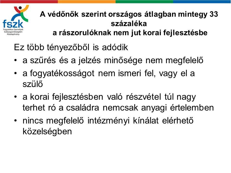 A korai fejlesztésből való kimaradás oka a védőnők szerint régiónként, 2007 (1-5-ig osztályzat) R é gi ó k K ö zlek ed é si neh é zs é gek Anyagi okok Gondatl ans á g K ö z é p-Magyarorsz á g (Budapest) 3,33,542,4 É szak-Magyarorsz á g 3,113,63,01 É szak-Alf ö ld 3,234,042,95 D é l-Alf ö ld 3,473,72,92 K ö z é p-Dun á nt ú l 3,273,542,7 Nyugat-Dun á nt ú l 3,573,652,74 D é l-Dun á nt ú l 3,623,992,95 Ö sszesen 3,353,712,78