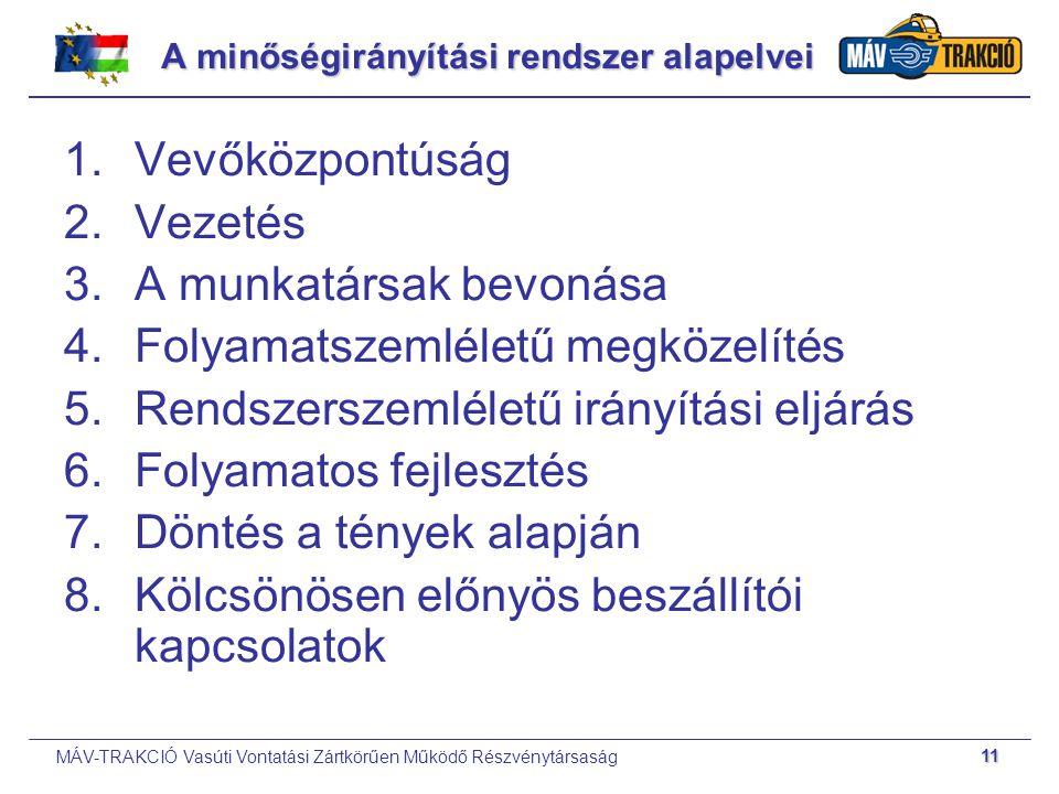 MÁV-TRAKCIÓ Vasúti Vontatási Zártkörűen Működő Részvénytársaság 11 A minőségirányítási rendszer alapelvei 1.Vevőközpontúság 2.Vezetés 3.A munkatársak