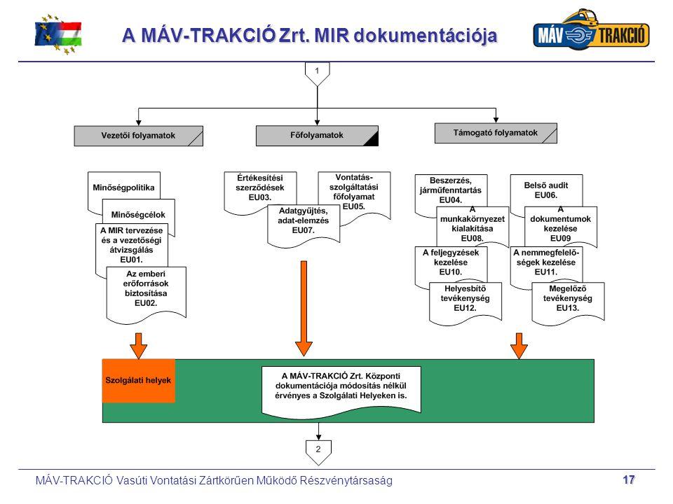 MÁV-TRAKCIÓ Vasúti Vontatási Zártkörűen Működő Részvénytársaság 17 A MÁV-TRAKCIÓ Zrt. MIR dokumentációja