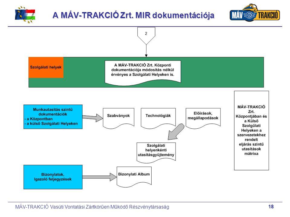 MÁV-TRAKCIÓ Vasúti Vontatási Zártkörűen Működő Részvénytársaság 18 A MÁV-TRAKCIÓ Zrt. MIR dokumentációja