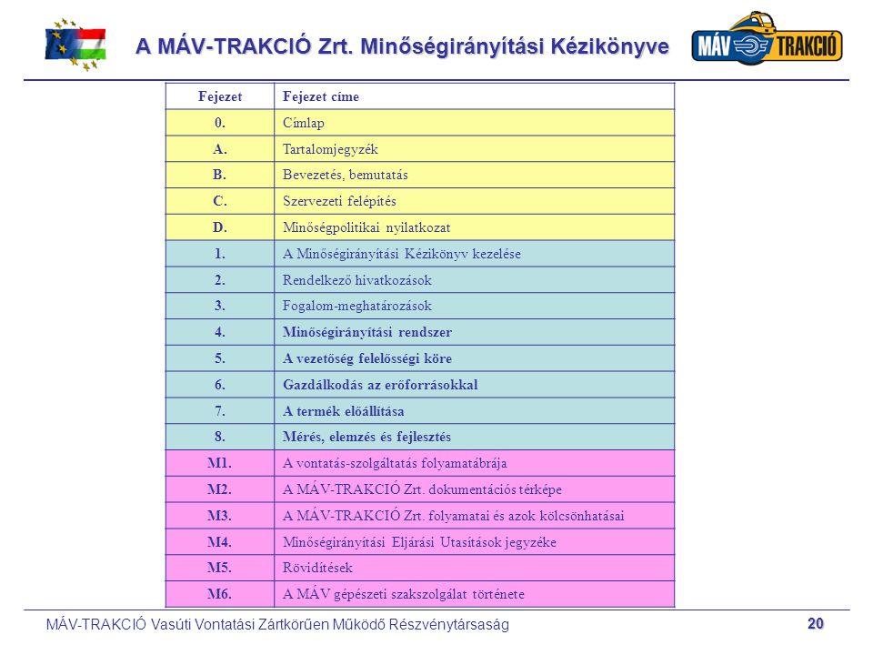 MÁV-TRAKCIÓ Vasúti Vontatási Zártkörűen Működő Részvénytársaság 20 A MÁV-TRAKCIÓ Zrt. Minőségirányítási Kézikönyve FejezetFejezet címe 0.Címlap A.Tart
