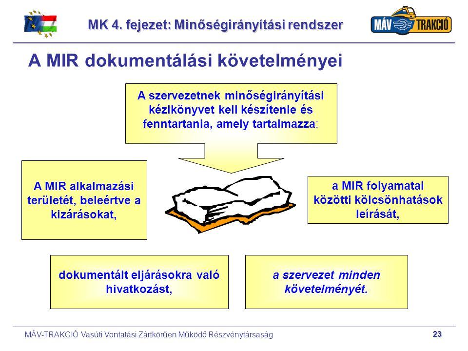 MÁV-TRAKCIÓ Vasúti Vontatási Zártkörűen Működő Részvénytársaság 23 MK 4. fejezet: Minőségirányítási rendszer A MIR dokumentálási követelményei A szerv