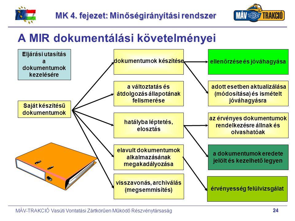 MÁV-TRAKCIÓ Vasúti Vontatási Zártkörűen Működő Részvénytársaság 24 MK 4. fejezet: Minőségirányítási rendszer A MIR dokumentálási követelményei Eljárás