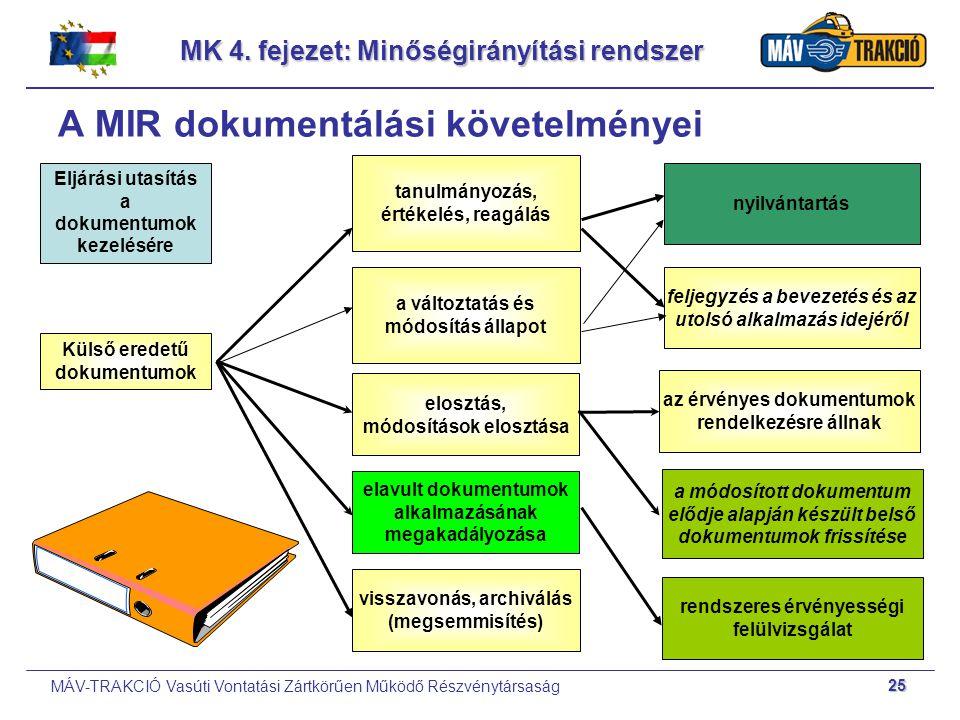 MÁV-TRAKCIÓ Vasúti Vontatási Zártkörűen Működő Részvénytársaság 25 MK 4. fejezet: Minőségirányítási rendszer A MIR dokumentálási követelményei Eljárás