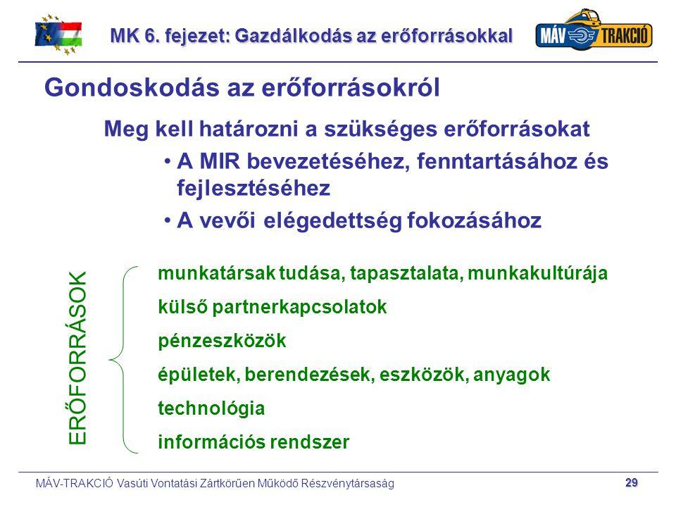 MÁV-TRAKCIÓ Vasúti Vontatási Zártkörűen Működő Részvénytársaság 29 Gondoskodás az erőforrásokról Meg kell határozni a szükséges erőforrásokat A MIR be