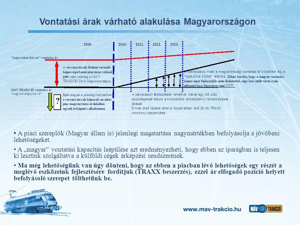 Vontatási árak várható alakulása Magyarországon A piaci szereplők (Magyar állam is) jelenlegi magatartása nagymértékben befolyásolja a jövőbeni lehető