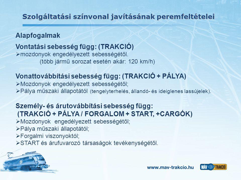 Szolgáltatási színvonal javításának peremfeltételei Alapfogalmak Vontatási sebesség függ: (TRAKCIÓ)  mozdonyok engedélyezett sebességétől. (több járm