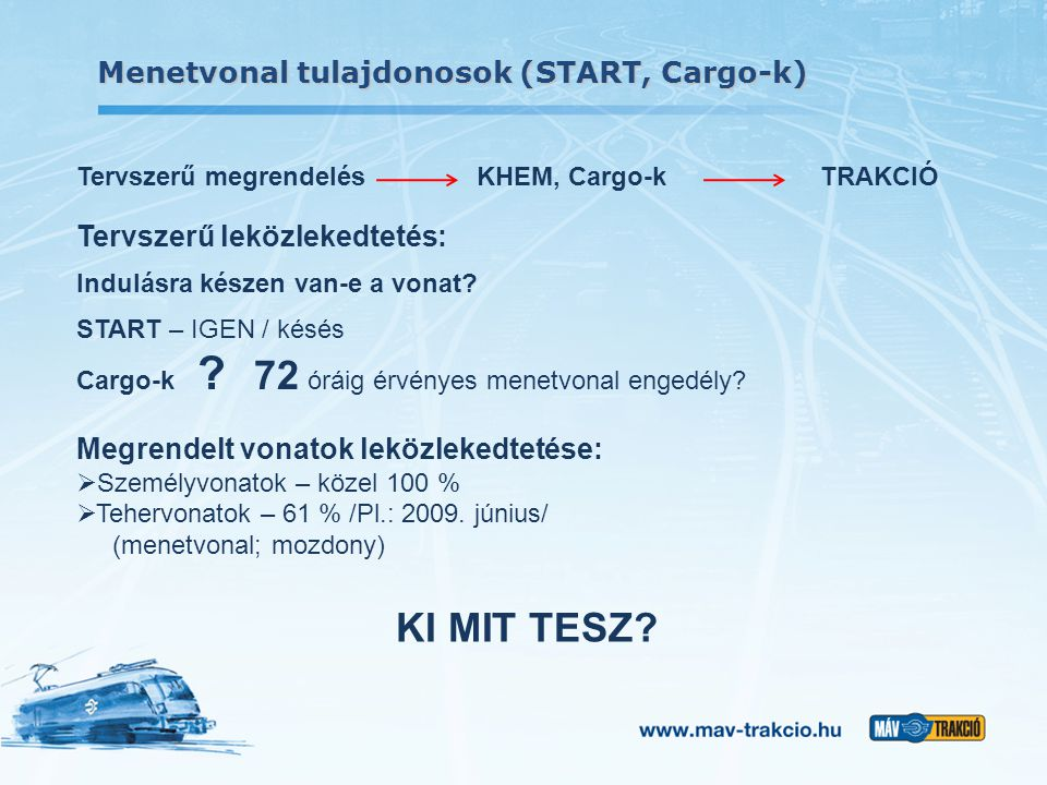 Menetvonal tulajdonosok (START, Cargo-k) Tervszerű megrendelésKHEM, Cargo-kTRAKCIÓ Tervszerű leközlekedtetés: Indulásra készen van-e a vonat? START –