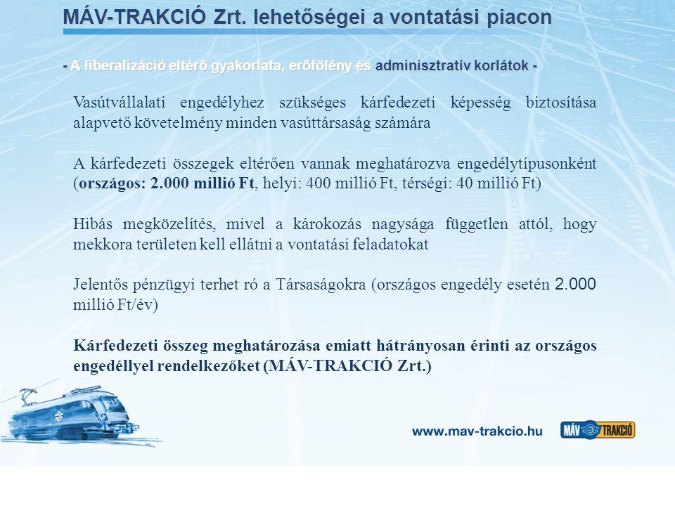 MÁV-TRAKCIÓ Zrt. lehetőségei a vontatási piacon - A liberalizáció eltérő gyakorlata, erőfölény és adminisztratív korlátok - Vasútvállalati engedélyhez