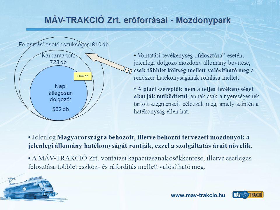 """MÁV-TRAKCIÓ Zrt. erőforrásai - Mozdonypark Napi átlagosan dolgozó: 562 db """"Felosztás"""" esetén szükséges: 810 db Karbantartott: 728 db +166 db Jelenleg"""