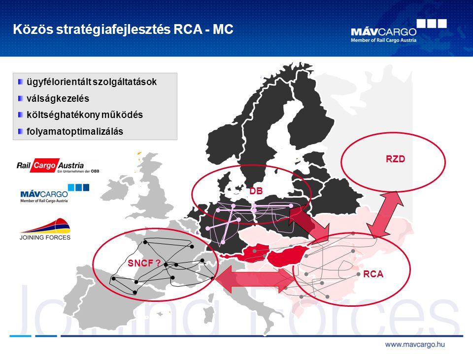 RCA DB SNCF ? RZD Közös stratégiafejlesztés RCA - MC ügyfélorientált szolgáltatások válságkezelés költséghatékony működés folyamatoptimalizálás