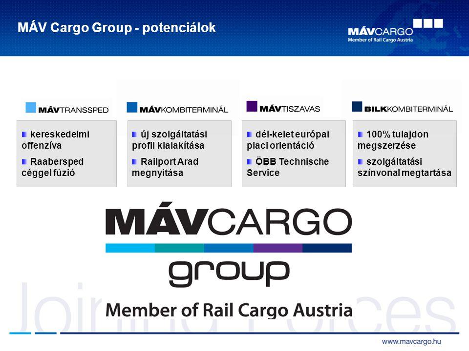 kereskedelmi offenzíva Raabersped céggel fúzió MÁV Cargo Group - potenciálok új szolgáltatási profil kialakítása Railport Arad megnyitása dél-kelet európai piaci orientáció ÖBB Technische Service 100% tulajdon megszerzése szolgáltatási színvonal megtartása