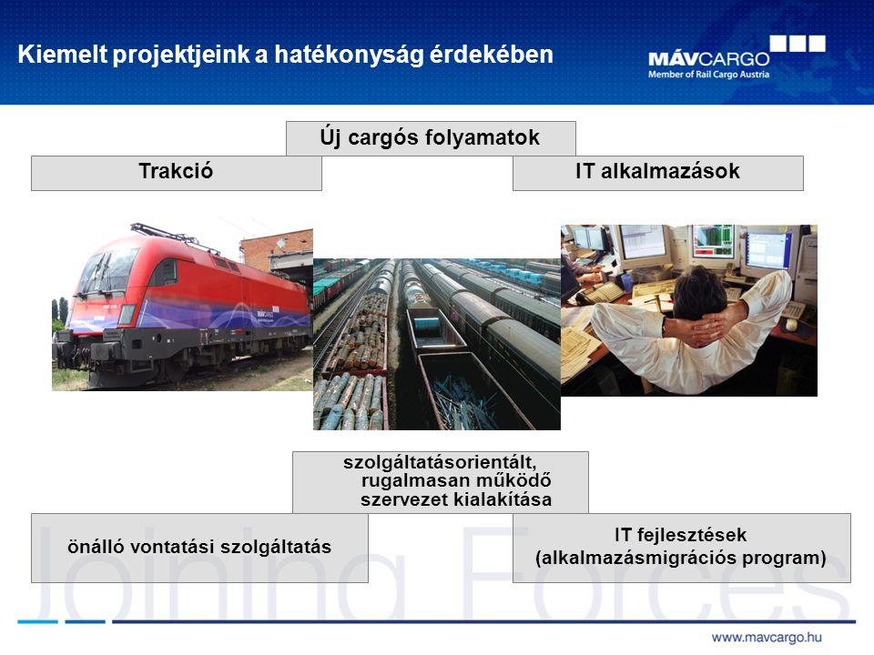 Kiemelt projektjeink a hatékonyság érdekében Trakció Új cargós folyamatok IT alkalmazások önálló vontatási szolgáltatás szolgáltatásorientált, rugalmasan működő szervezet kialakítása IT fejlesztések (alkalmazásmigrációs program)