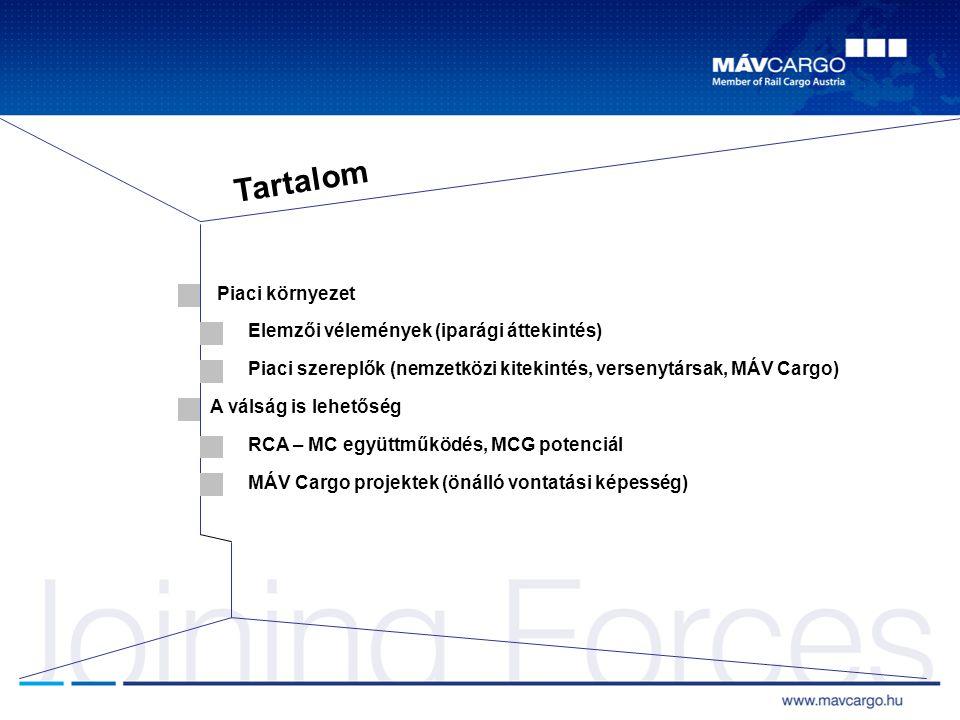 Elemzői vélemények (iparági áttekintés) Tartalom Piaci környezet RCA – MC együttműködés, MCG potenciál MÁV Cargo projektek (önálló vontatási képesség)
