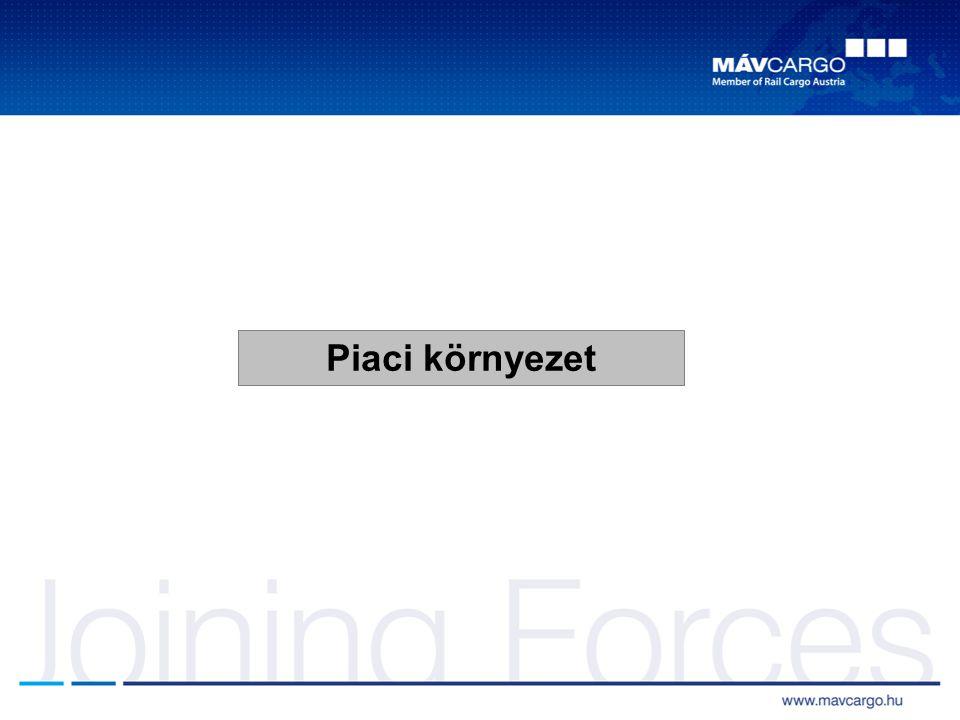 """Amikor az ügyfél elégedett… Szabadegyházi gabonavonatok Debrecen Tócóvölgy/ Hajdúnánás/ Berettyóújfalu – Szabadegyháza vontatás személyzet MÁV Cargo mozdony + MÁV-TRAKCIÓ MÁV-TRAKCIÓ mozdony + MÁV-TRAKCIÓ Sikertörténetek saját irányítási kapacitással és jó együttműködéssel (MÁV-TRAKCIÓ) """"logisztikai szemlélet a minőségben : megfelelő időben, megfelelő helyen álljon rendelkezésre a megfelelő erőforrás, így jól tervezhető a szolgáltatás Kőszállítmányok (autópálya építés) Szob – Pusztaszabolcs/Székesfehérvár vontatás személyzet MÁV-TRAKCIÓ mozdony + MÁV-TRAKCIÓ Konténervonatok BILK Kombiterminál – Wien Donaukai vontatás személyzet MÁV Cargo mozdony + MÁV-TRAKCIÓ"""