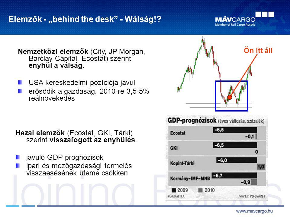 """Elemzők - """"behind the desk"""" - Wálság!? Hazai elemzők (Ecostat, GKI, Tárki) szerint visszafogott az enyhülés. javuló GDP prognózisok ipari és mezőgazda"""