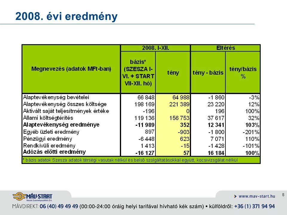 9 Országos és regionális közlekedés A 1133/2009.(VIII.