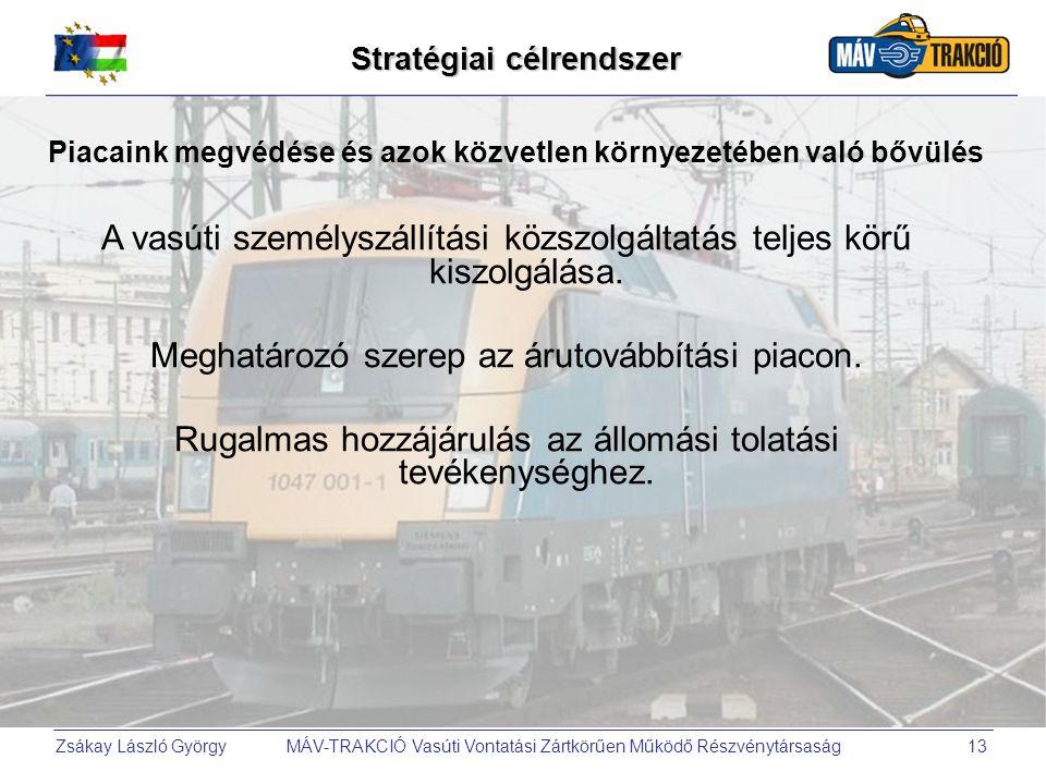 Zsákay László György MÁV-TRAKCIÓ Vasúti Vontatási Zártkörűen Működő Részvénytársaság13 Stratégiai célrendszer Piacaink megvédése és azok közvetlen kör