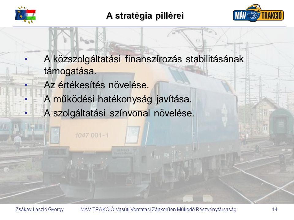 Zsákay László György MÁV-TRAKCIÓ Vasúti Vontatási Zártkörűen Működő Részvénytársaság14 A stratégia pillérei A közszolgáltatási finanszírozás stabilitá