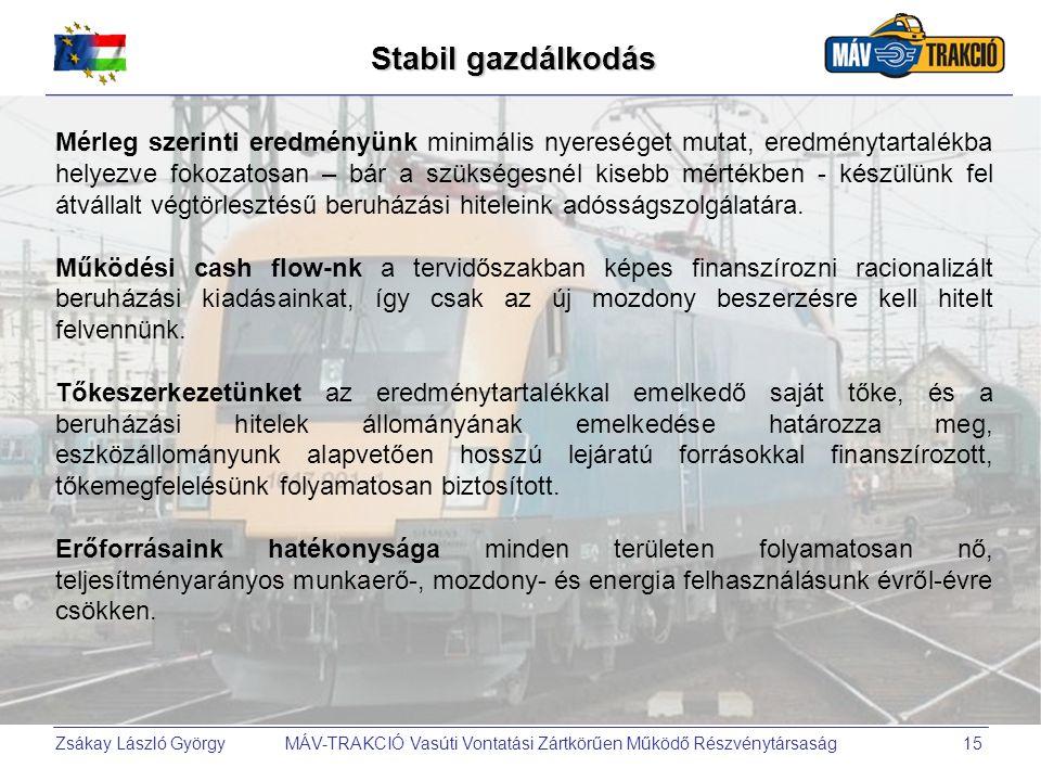 Zsákay László György MÁV-TRAKCIÓ Vasúti Vontatási Zártkörűen Működő Részvénytársaság15 Stabil gazdálkodás Mérleg szerinti eredményünk minimális nyeres