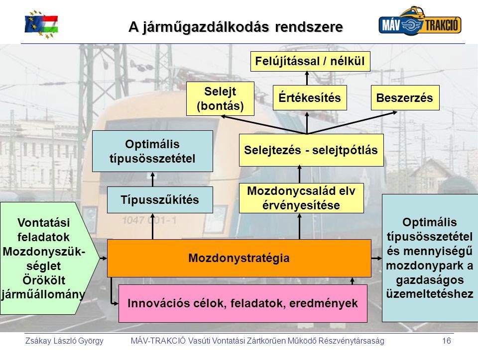 Zsákay László György MÁV-TRAKCIÓ Vasúti Vontatási Zártkörűen Működő Részvénytársaság16 A járműgazdálkodás rendszere Mozdonystratégia Vontatási feladat