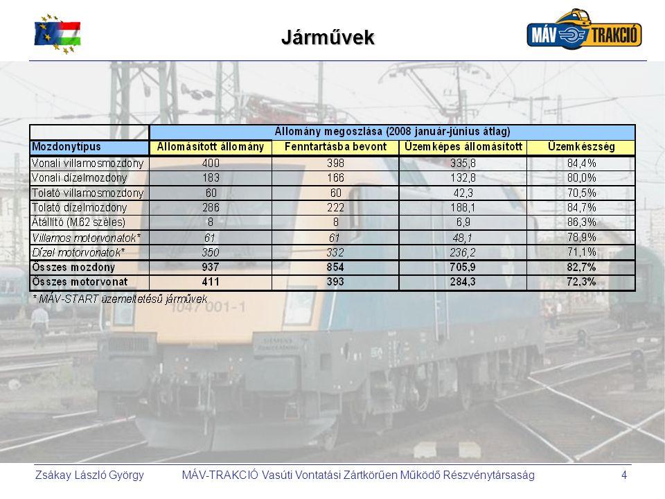 Zsákay László György MÁV-TRAKCIÓ Vasúti Vontatási Zártkörűen Működő Részvénytársaság4Járművek