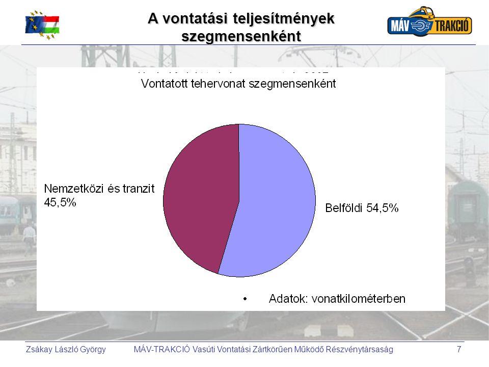 Zsákay László György MÁV-TRAKCIÓ Vasúti Vontatási Zártkörűen Működő Részvénytársaság7 A vontatási teljesítmények szegmensenként