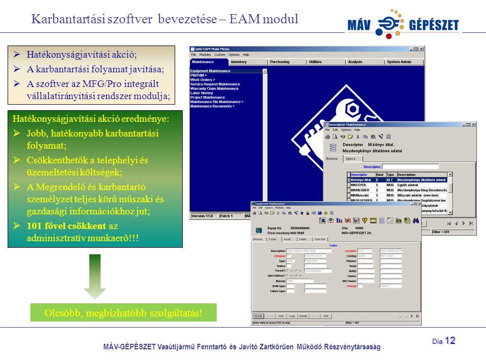 MÁV-GÉPÉSZET Vasútijármű Fenntartó és Javító Zártkörűen Működő Részvénytársaság Dia 12 Karbantartási szoftver bevezetése – EAM modul  Hatékonyságjaví