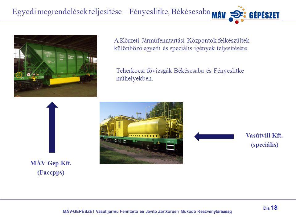 MÁV-GÉPÉSZET Vasútijármű Fenntartó és Javító Zártkörűen Működő Részvénytársaság Dia 18 Egyedi megrendelések teljesítése – Fényeslitke, Békéscsaba A Kö